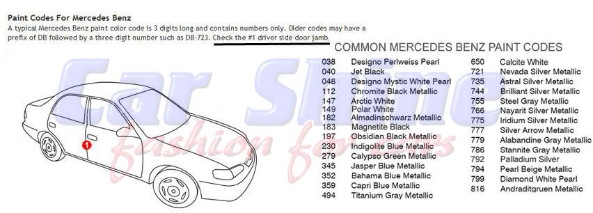 Paint code label mercedes benz slk forum for Mercedes benz paint code location